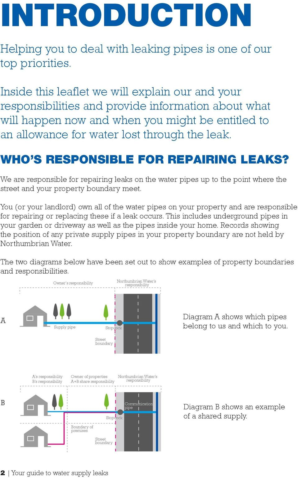 WHO S RESPONSIBLE FOR REPAIRING LEAKS? We are responsible for repairing leaks on the water pipes up to the point where the street and your property boundary meet.
