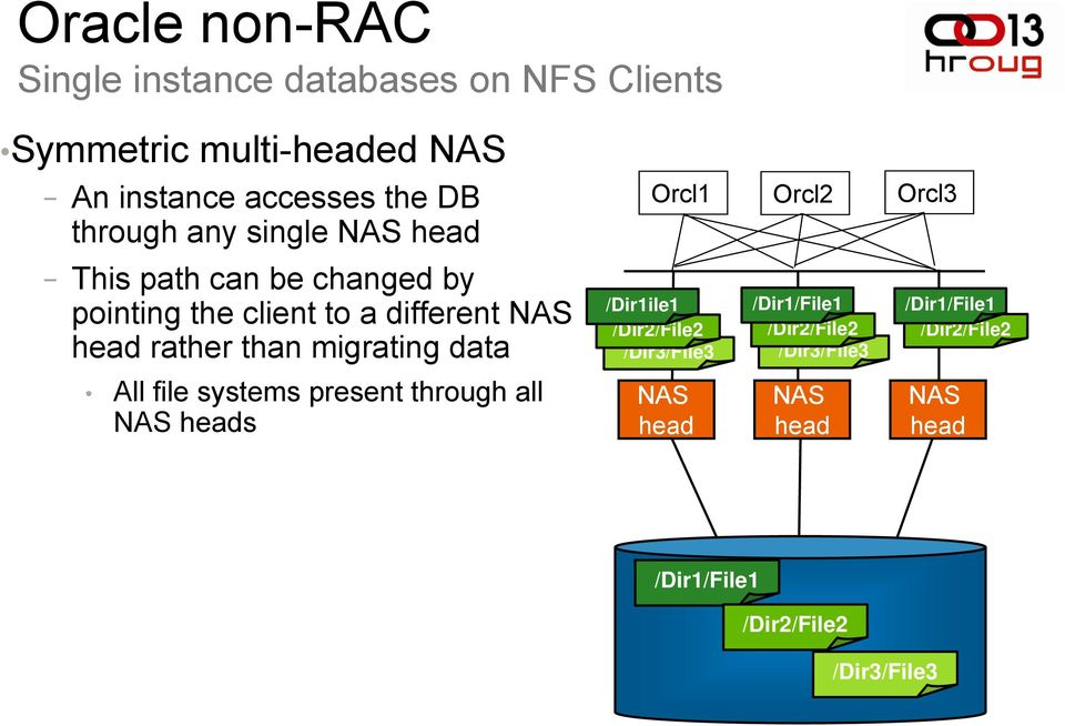 migrating data All file systems present through all NAS heads Orcl1 Orcl2 Orcl3 /Dir1ile1 /Dir2/File2 /Dir3/File3