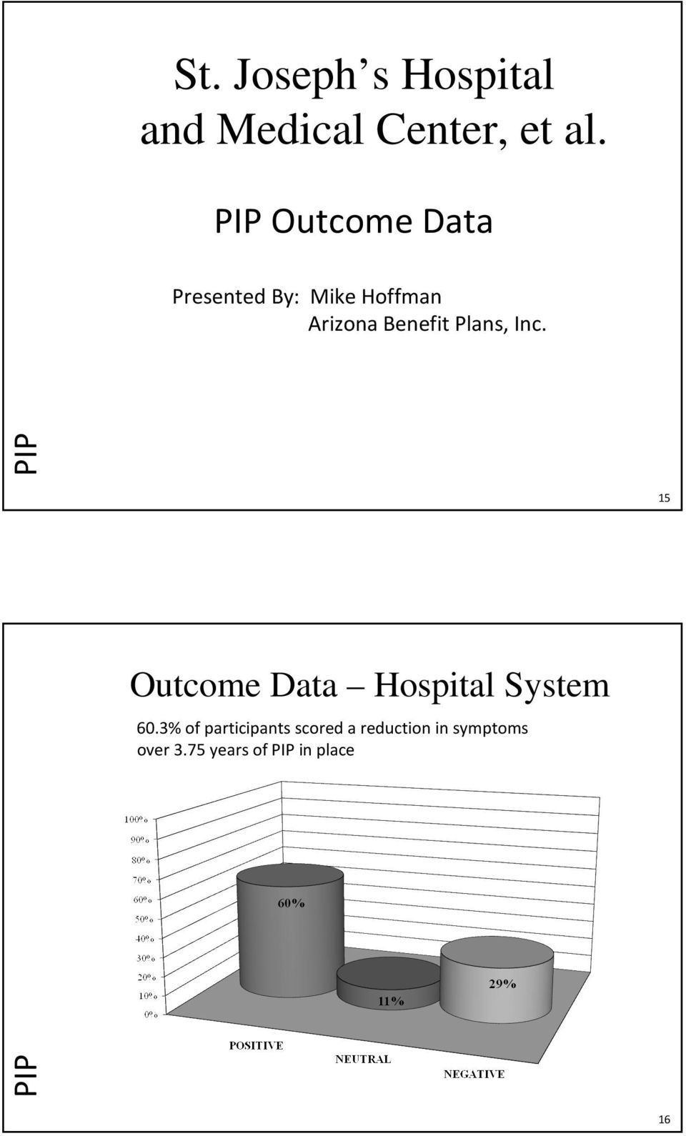 Plans, Inc. 15 Outcome Data Hospital System 60.