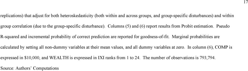 Pseudo R-squared and incremental probability of correct prediction are reported for goodness-of-fit.
