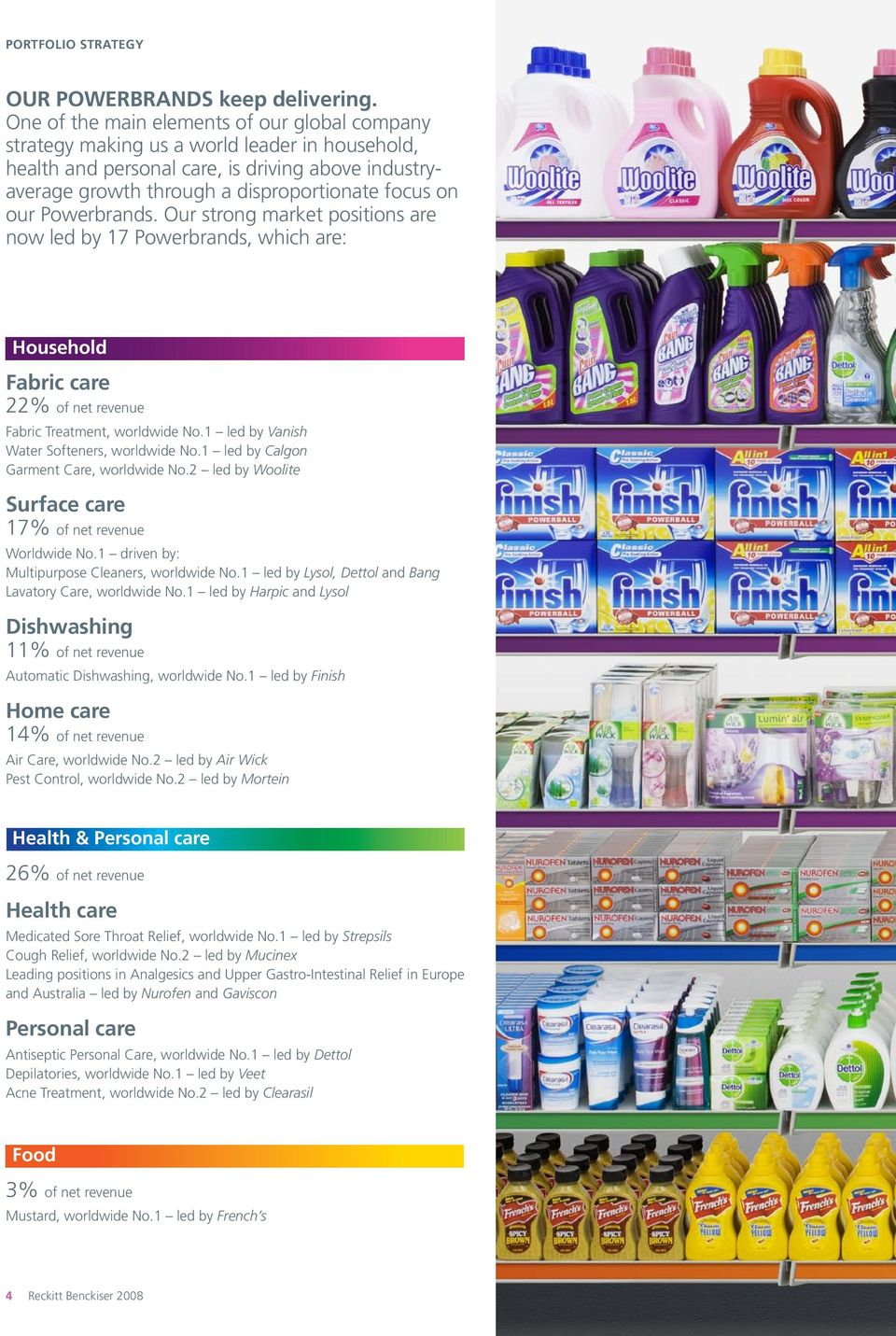 our Powerbrands. Our strong market positions are now led by 17 Powerbrands, which are: Household Fabric care 22% of net revenue Fabric Treatment, worldwide No.