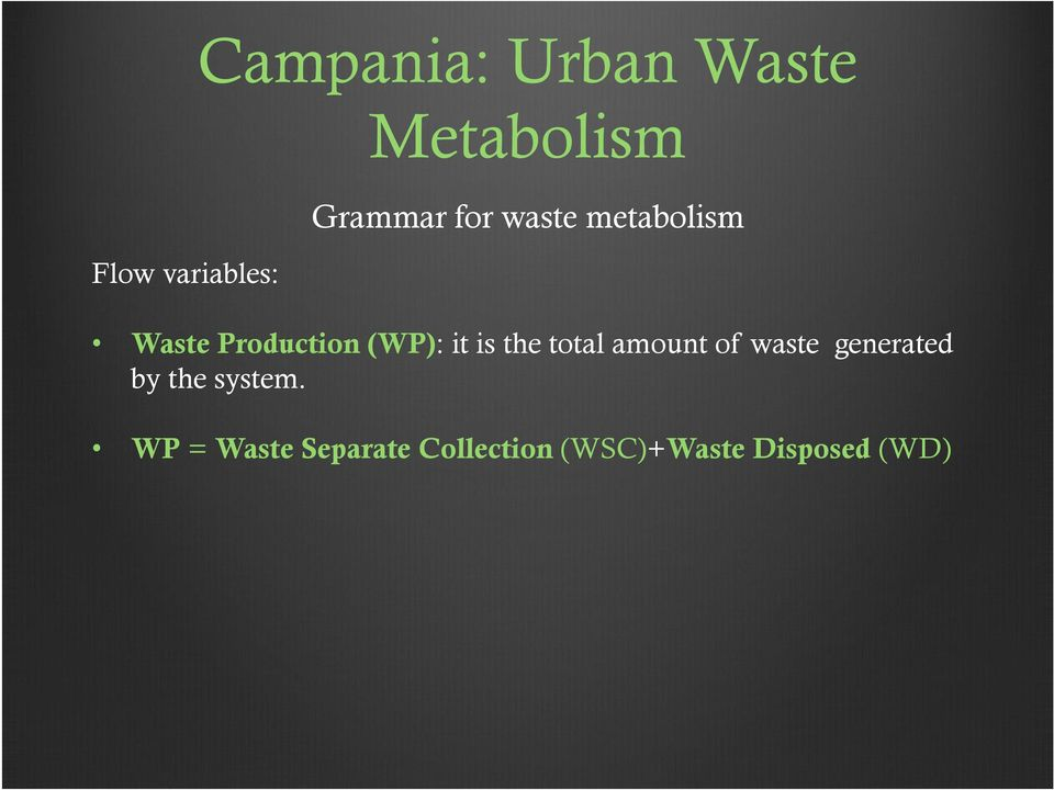 total amount of waste generated by the system.
