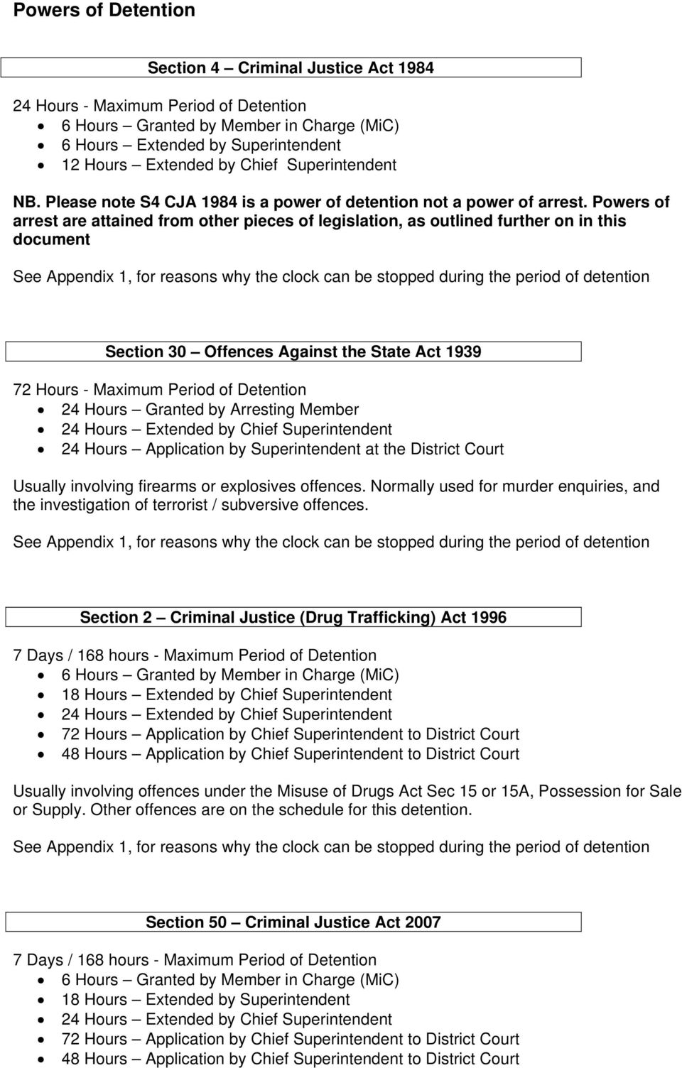Powers of arrest are attained from other pieces of legislation, as outlined further on in this document Section 30 Offences Against the State Act 1939 72 Hours - Maximum Period of Detention 24 Hours