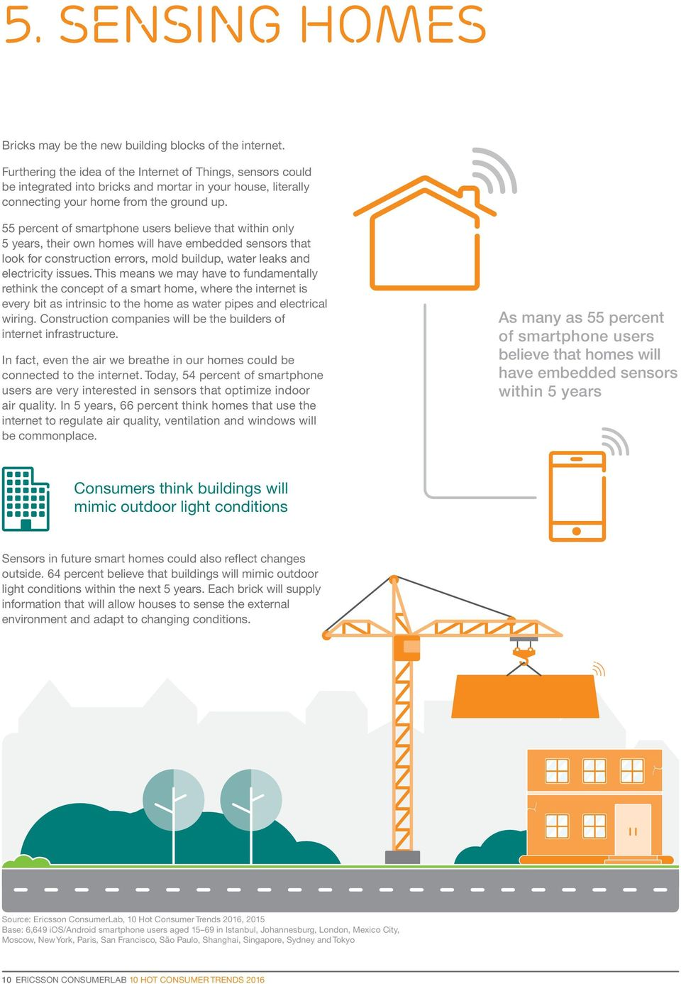 55 percent of smartphone users believe that within only 5 years, their own homes will have embedded sensors that look for construction errors, mold buildup, water leaks and electricity issues.