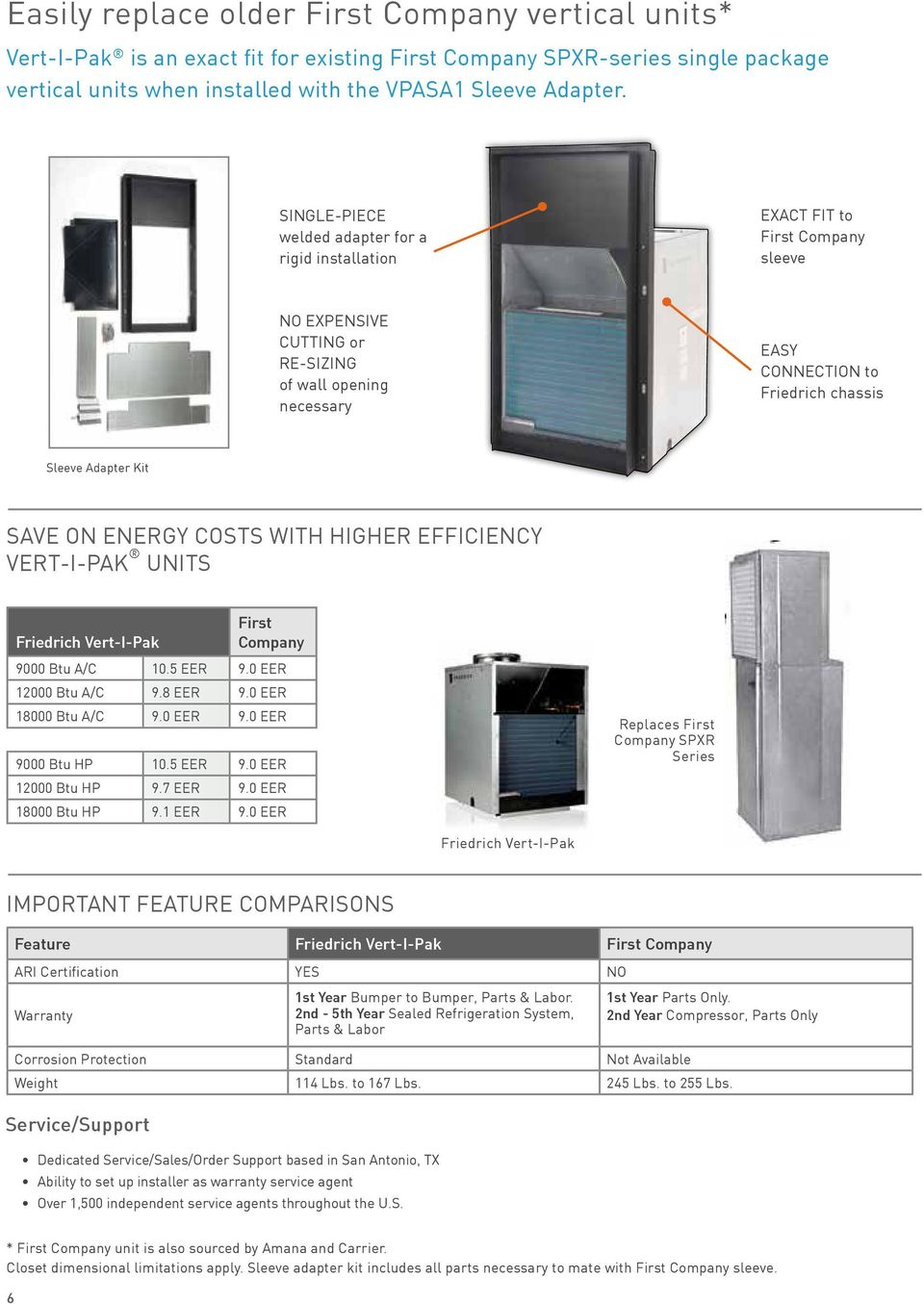 Kit SAVE ON ENERGY COSTS WITH HIGHER EFFICIENCY VERT-I-PAK UNITS Friedrich Vert-I-Pak First Company 9000 Btu A/C 10.5 EER 9.0 EER 12000 Btu A/C 9.8 EER 9.0 EER 18000 Btu A/C 9.0 EER 9.