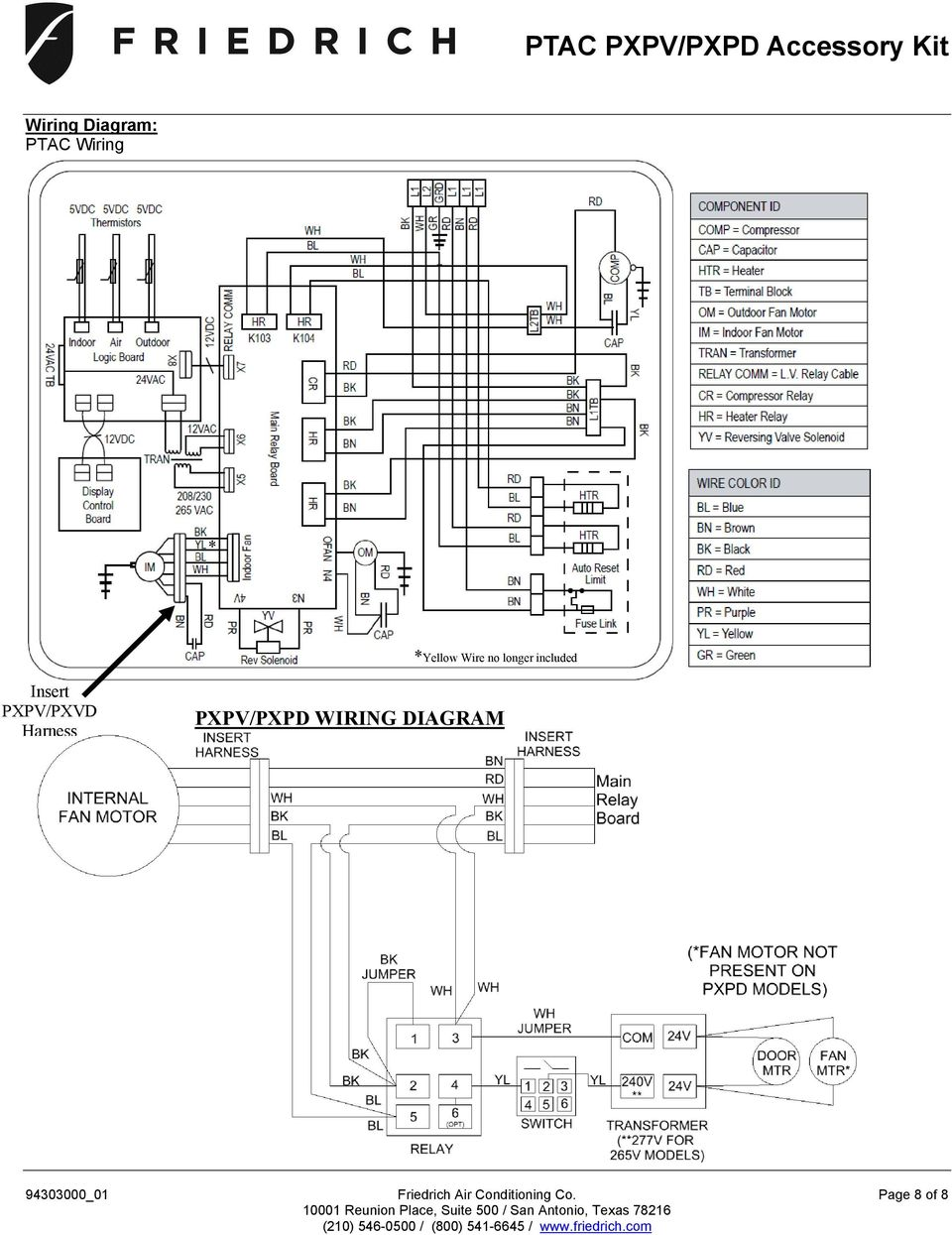 Harness PXPV/PXPD WIRING DIAGRAM