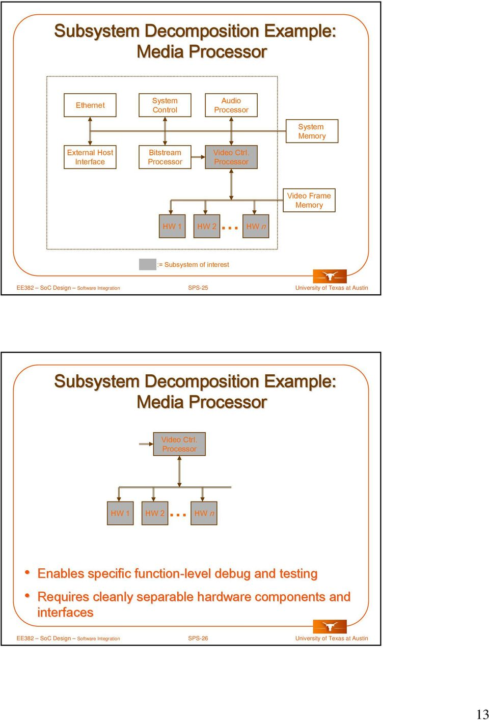 at Austin Subsystem Decomposition Example: Media Processor Video Ctrl.
