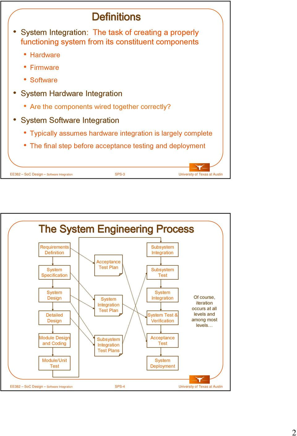 at Austin The Engineering Process Requirements Definition Subsystem Integration Specification Acceptance Test Plan Subsystem Test Design Detailed Design Integration Test Plan Integration Test &