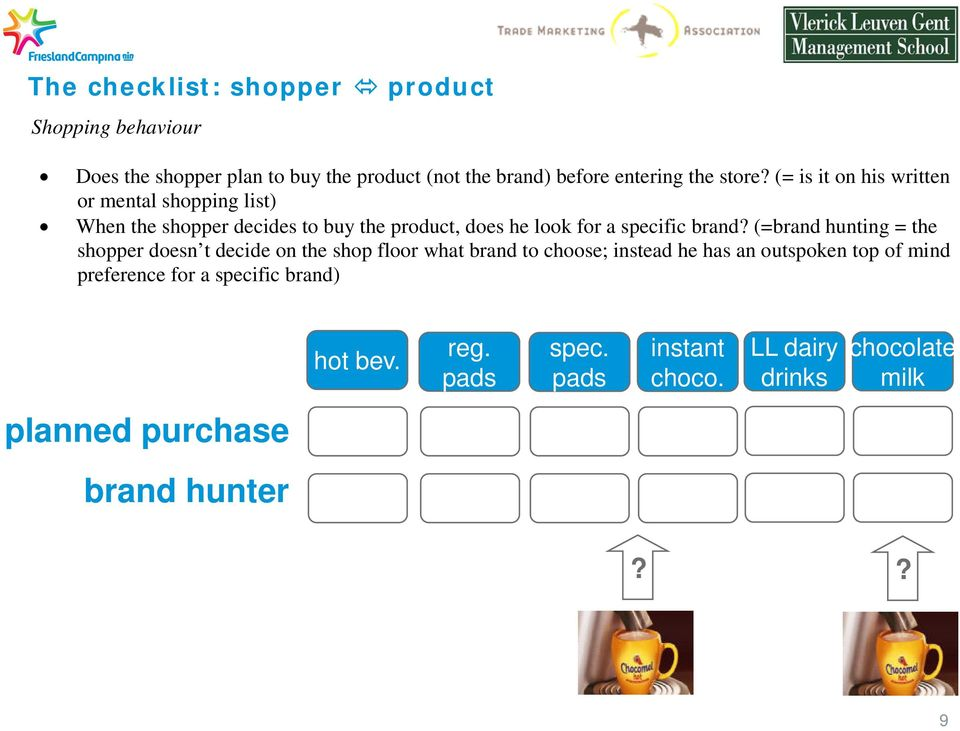 (=brand hunting = the shopper doesn t decide on the shop floor what brand to choose; instead he has an outspoken top of mind