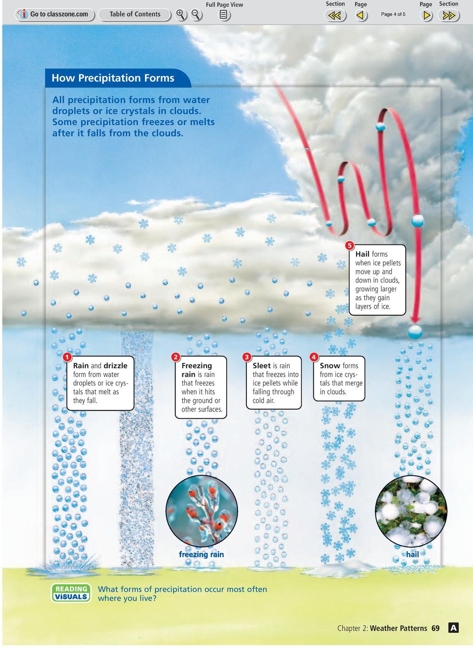 Rain and drizzle form from water droplets or ice crystals that melt as they fall. Freezing rain is rain that freezes when it hits the ground or other surfaces.