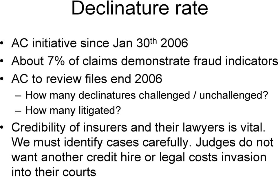 How many litigated? Credibility of insurers and their lawyers is vital.