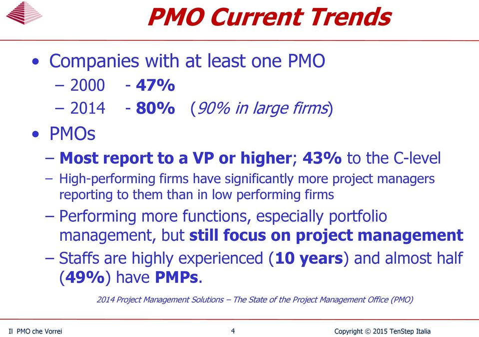 more functions, especially portfolio management, but still focus on project management Staffs are highly experienced (10 years) and