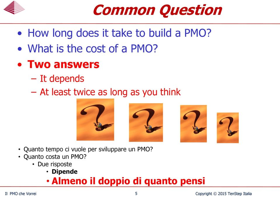 Two answers It depends At least twice as long as you think Quanto tempo