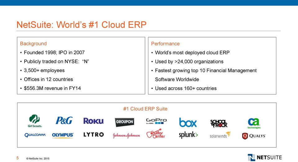 3M revenue in FY14 Performance World s most deployed cloud ERP Used by >24,000