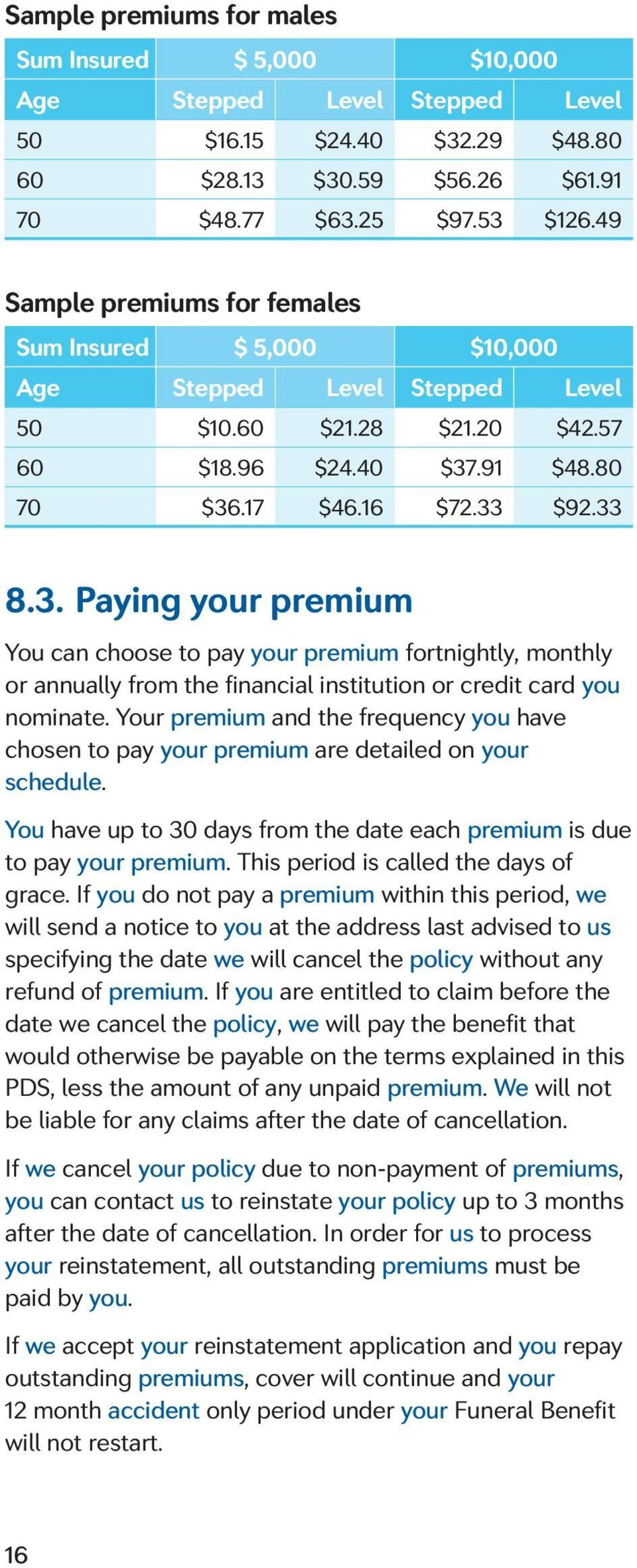 .91 $48.80 70 $36.17 $46.16 $72.33 $92.33 8.3. Paying your premium You can choose to pay your premium fortnightly, monthly or annually from the financial institution or credit card you nominate.