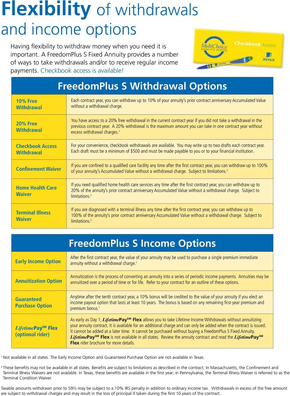 FreedomPlus S Withdrawal Options 0% Free Withdrawal 20% Free Withdrawal Checkbook Access Withdrawal Confinement Waiver Home Health Care Waiver Terminal Illness Waiver Each contract year, you can