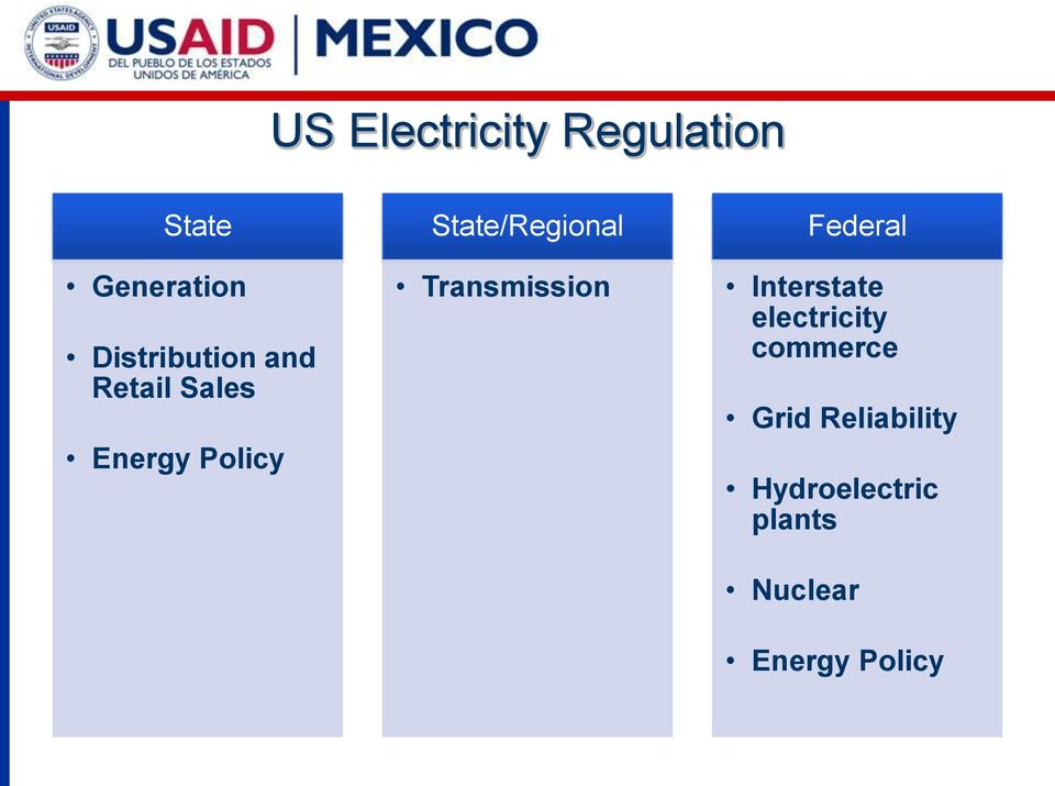 Energy Policy Transmission Interstate electricity