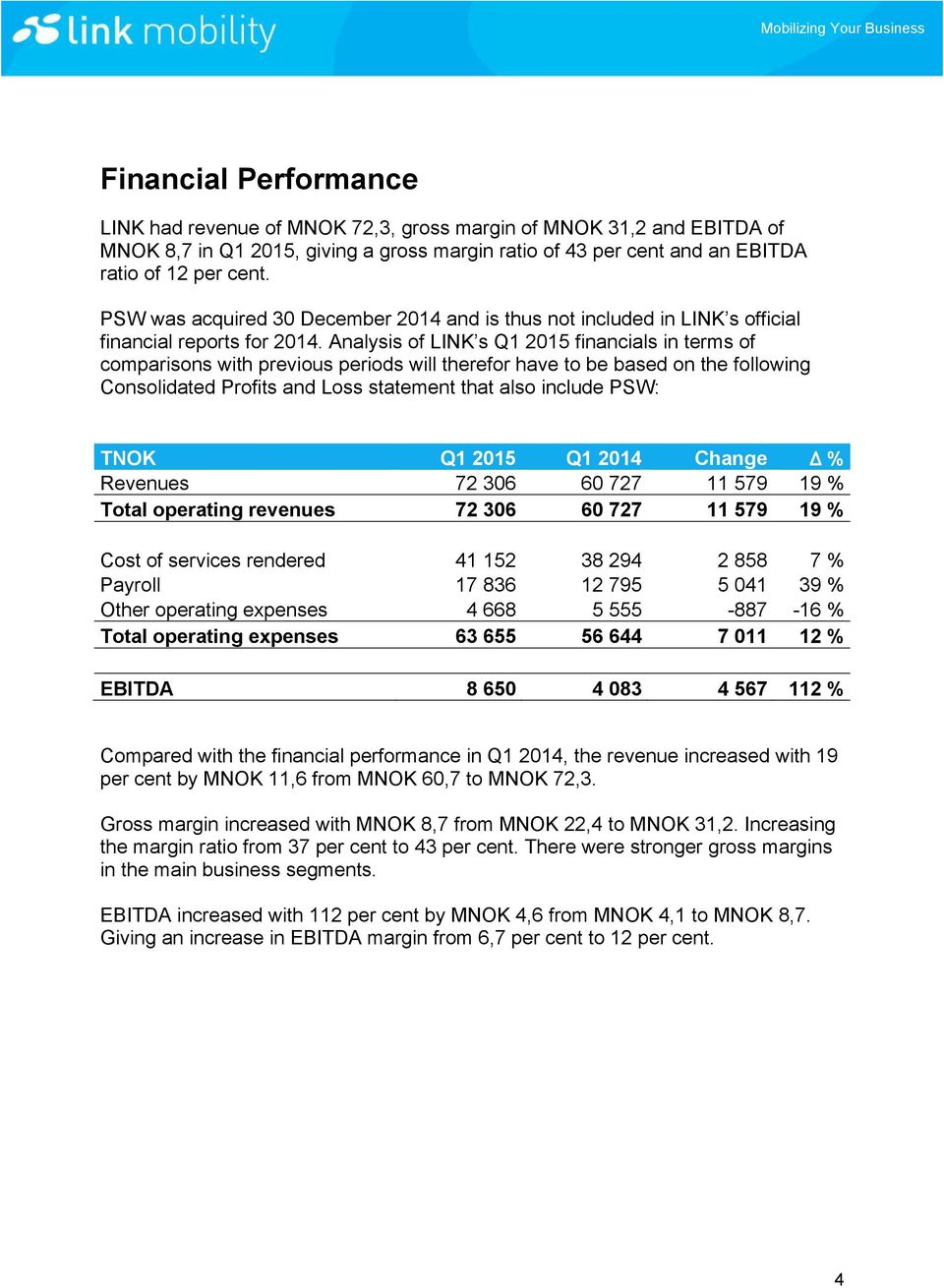 Analysis of LINK s Q1 2015 financials in terms of comparisons with previous periods will therefor have to be based on the following Consolidated Profits and Loss statement that also include PSW: TNOK
