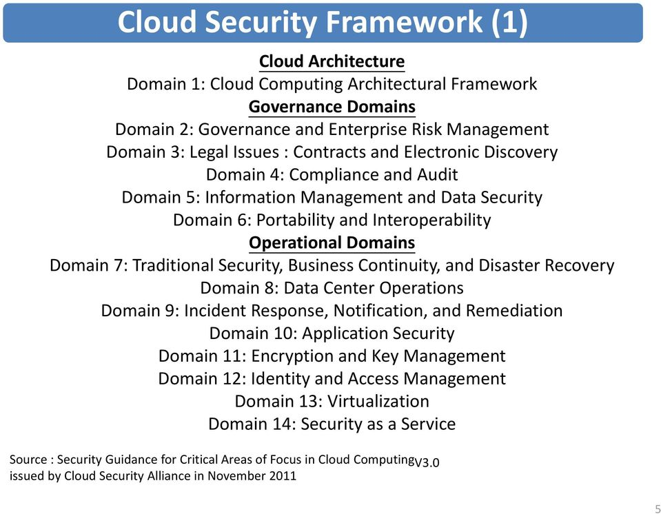 Traditional Security, Business Continuity, and Disaster Recovery Domain 8: Data Center Operations Domain 9: Incident Response, Notification, and Remediation Domain 10: Application Security Domain 11: