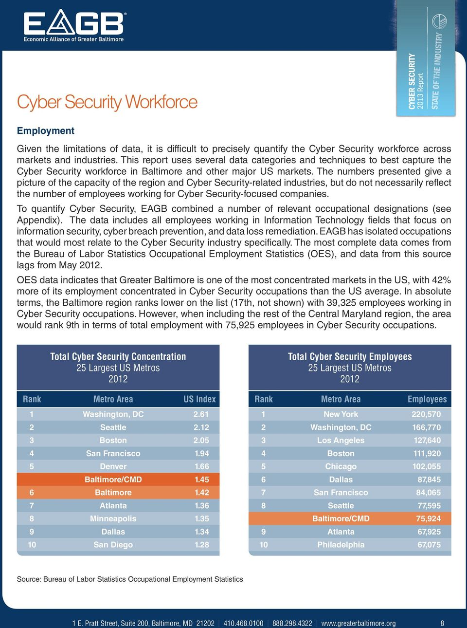 The numbers presented give a picture of the capacity of the region and Cyber Security-related industries, but do not necessarily reflect the number of employees working for Cyber Security-focused
