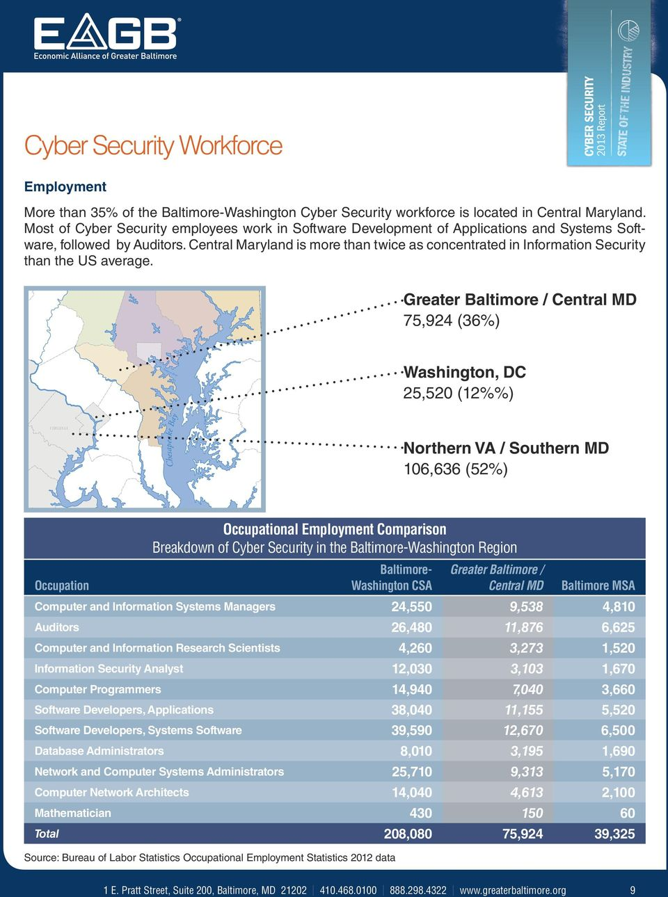 Central Maryland is more than twice as concentrated in Information Security than the US average.
