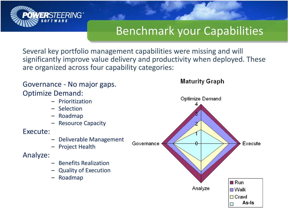 Project Health Analyze: Benefits Realization Quality of Execution Roadmap Benchmark your Capabilities