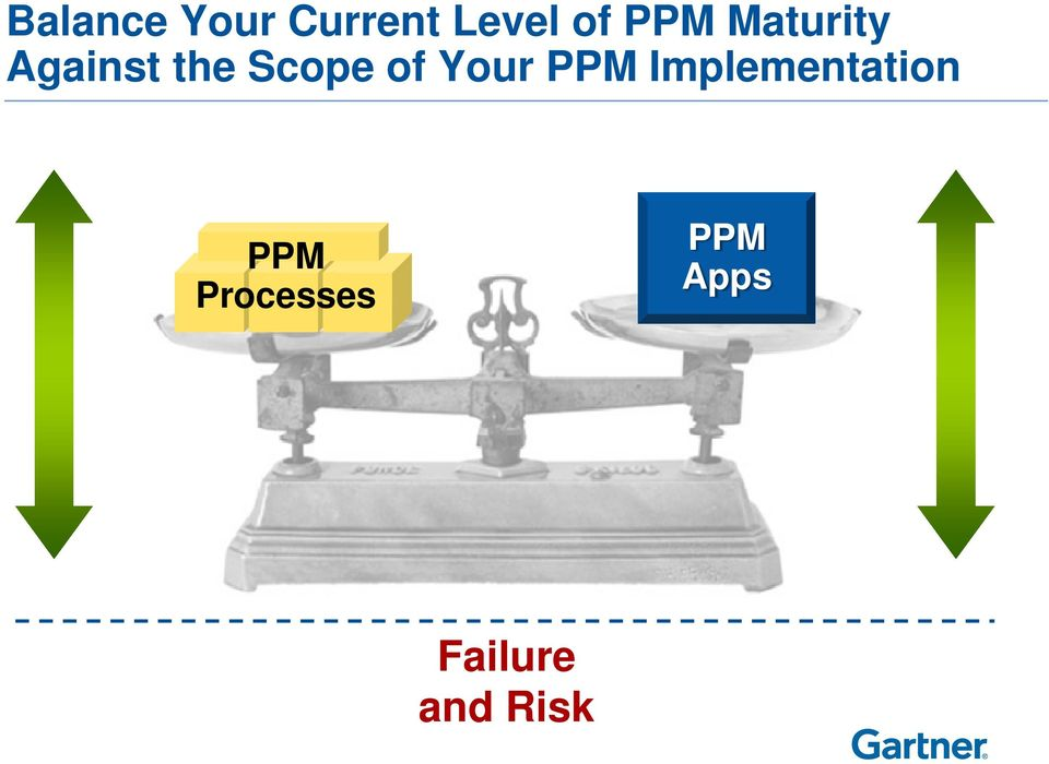 of Your PPM Implementation PPM