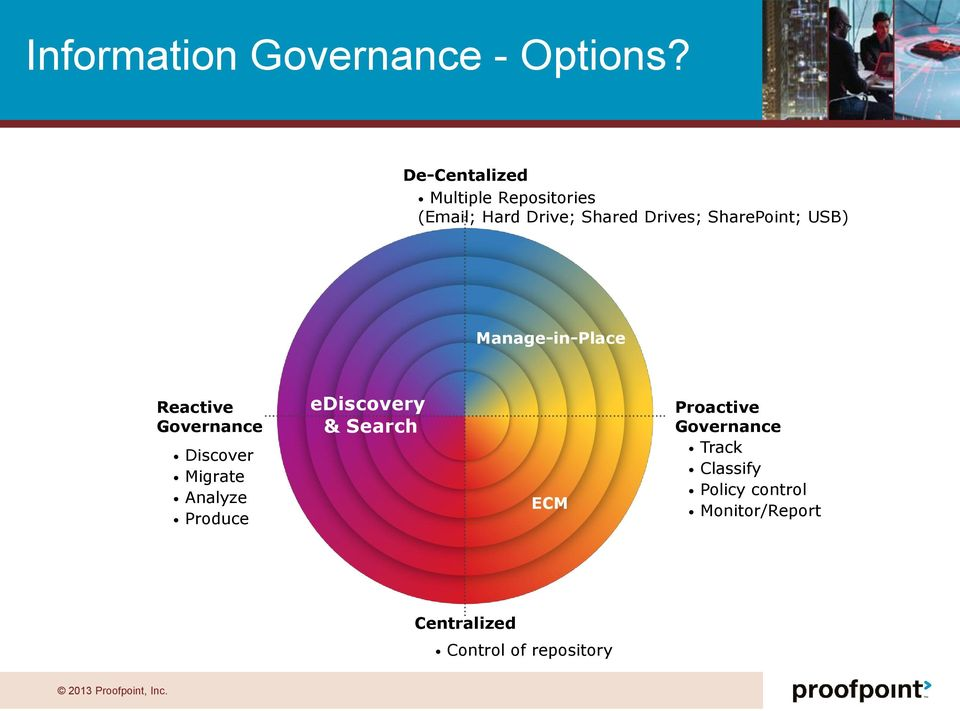 SharePoint; USB) Manage-in-Place Reactive Governance Discover Migrate Analyze
