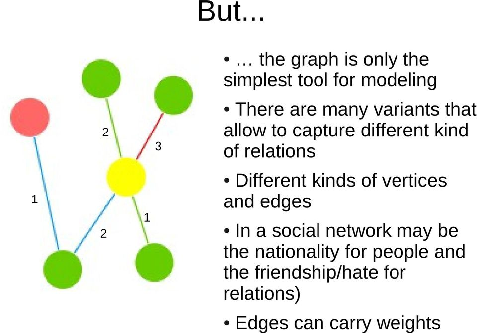 Different kinds of vertices and edges In a social network may be the