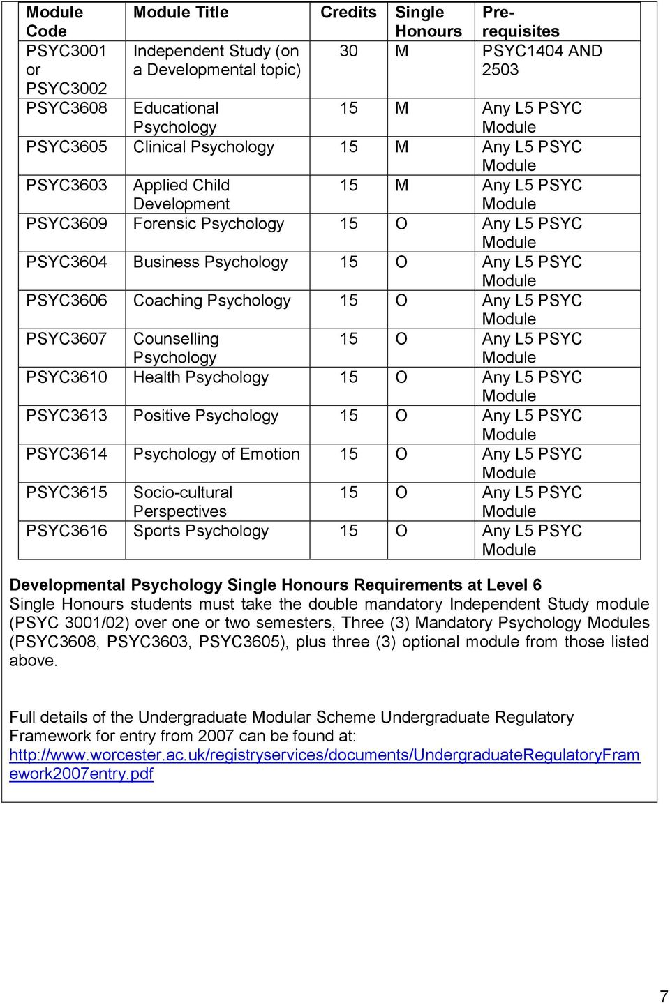 Psychology 15 O Any L5 PSYC PSYC3607 Counselling Psychology 15 O Any L5 PSYC PSYC3610 Health Psychology 15 O Any L5 PSYC PSYC3613 Positive Psychology 15 O Any L5 PSYC PSYC3614 Psychology of Emotion
