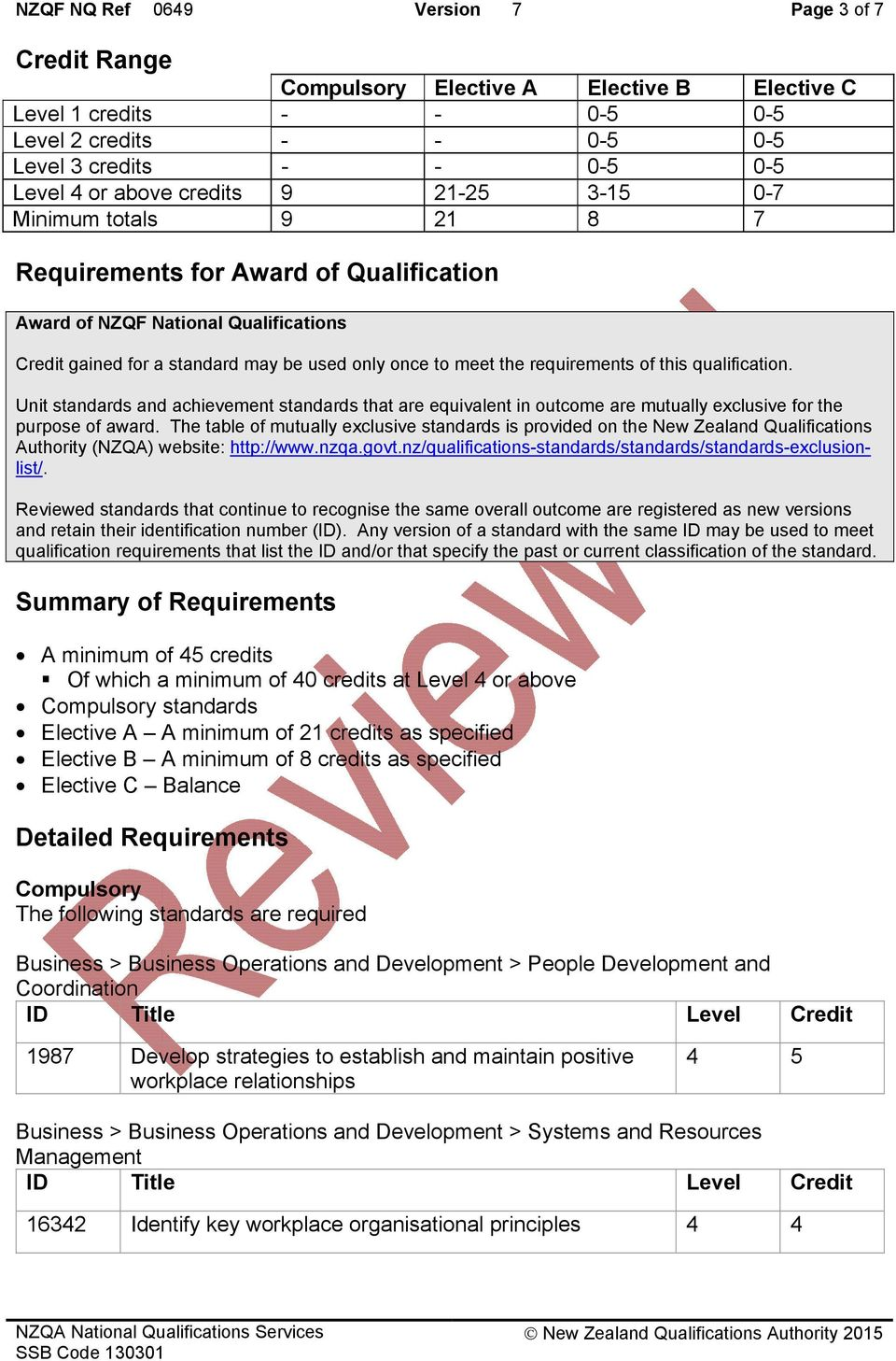 requirements of this qualification. Unit standards and achievement standards that are equivalent in outcome are mutually exclusive for the purpose of award.