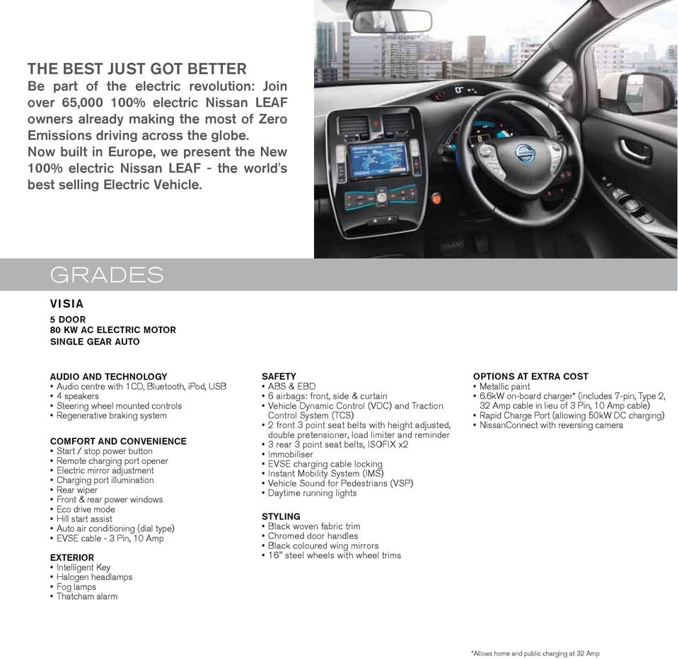 grades VISIA 5 DOOR 80 kw AC Electric MOTOR SINGLE GEAR auto AUDIO AND TECHNOLOGY Audio centre with 1CD, Bluetooth, ipod, USB 4 speakers Steering wheel mounted controls Regenerative braking system