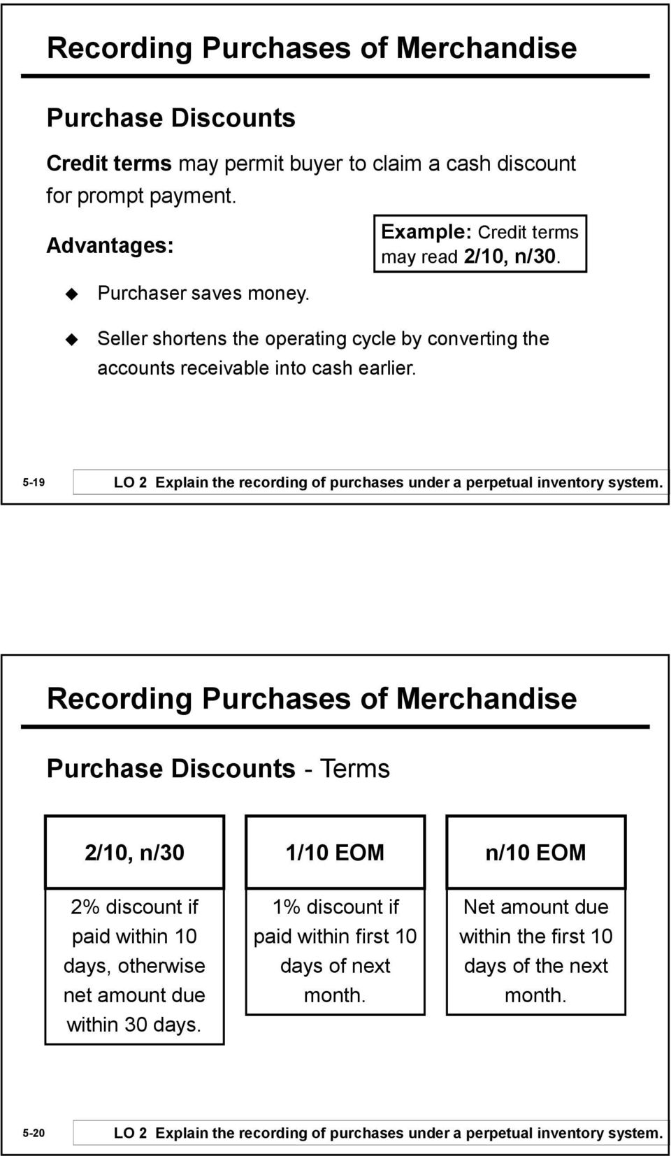 5-19 LO 2 Explain the recording of purchases under a perpetual inventory system.
