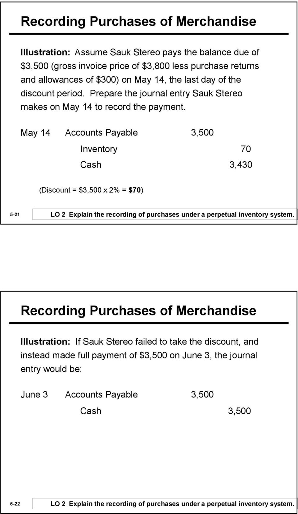 May 14 Accounts Payable 3,500 Inventory 70 Cash 3,430 (Discount = $3,500 x 2% = $70) 5-21 LO 2 Explain the recording of purchases under a perpetual inventory system.