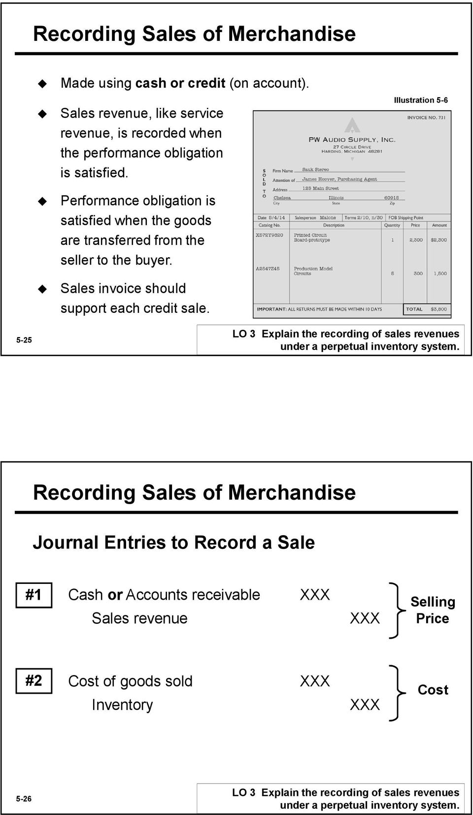 5-25 LO 3 Explain the recording of sales revenues under a perpetual inventory system.