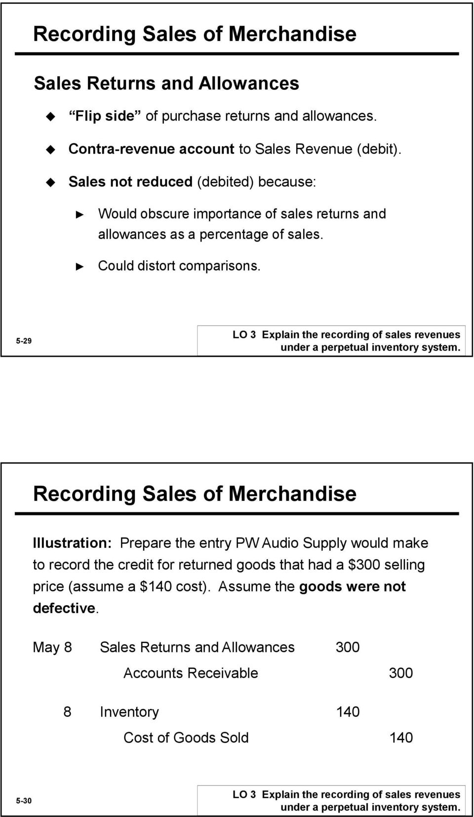 5-29 LO 3 Explain the recording of sales revenues under a perpetual inventory system.