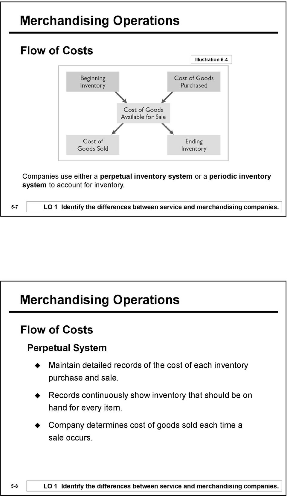 Merchandising Operations Flow of Costs Perpetual System Maintain detailed records of the cost of each inventory purchase and sale.