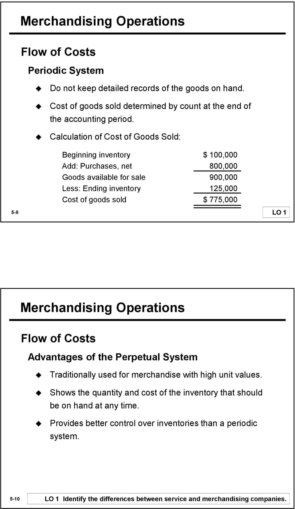 775,000 5-9 LO 1 Merchandising Operations Flow of Costs Advantages of the Perpetual System Traditionally used for merchandise with high unit values.