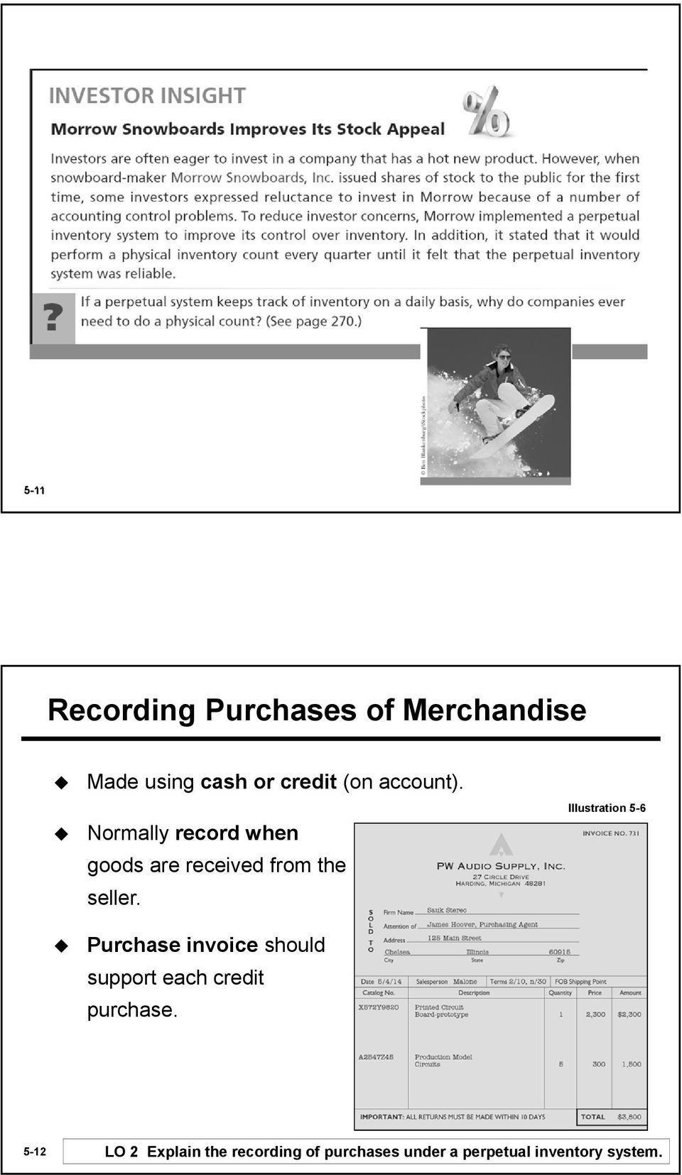 Illustration 5-6 Purchase invoice should support each credit purchase.