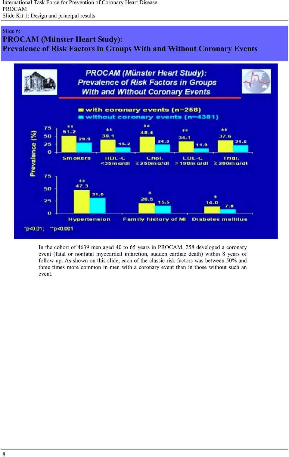 infarction, sudden cardiac death) within 8 years of follow-up.