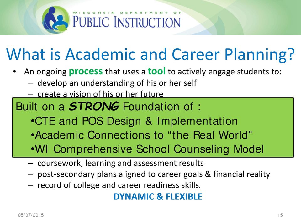 STRONG individual goals Foundation of : prepare a personal plan for achieving the vision and goals CTE and POS Design & Implementation STUDENT DRIVEN & ONGOING Academic