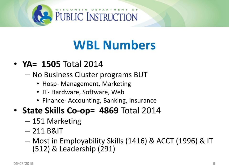 Banking, Insurance State Skills Co-op= 4869 Total 2014 151 Marketing 211 B&IT