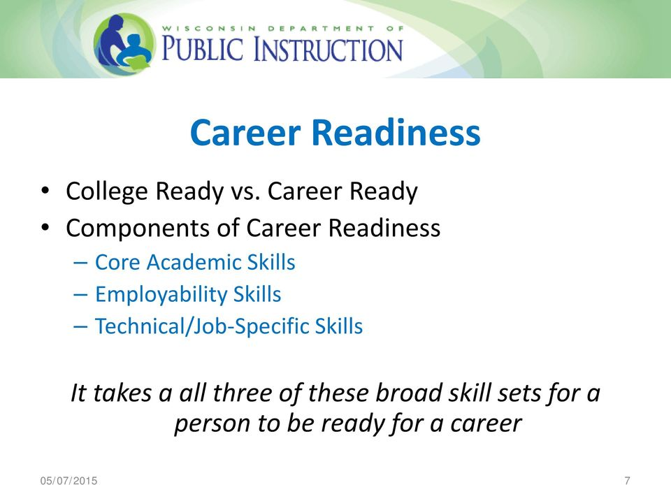 Skills Employability Skills Technical/Job-Specific Skills It