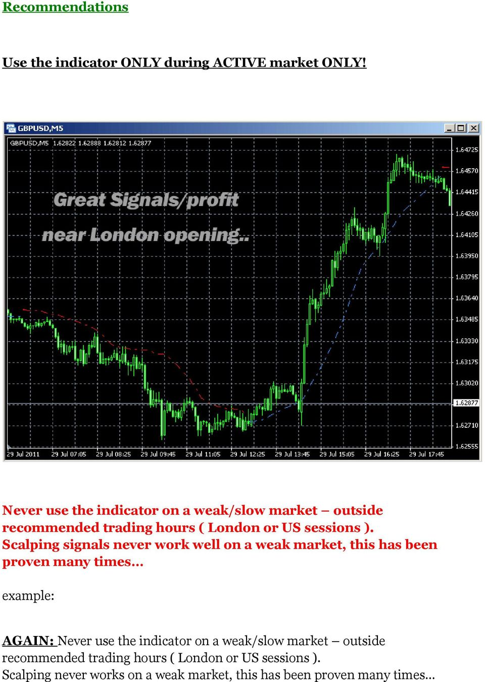 Scalping signals never work well on a weak market, this has been proven many times example: AGAIN:  Scalping