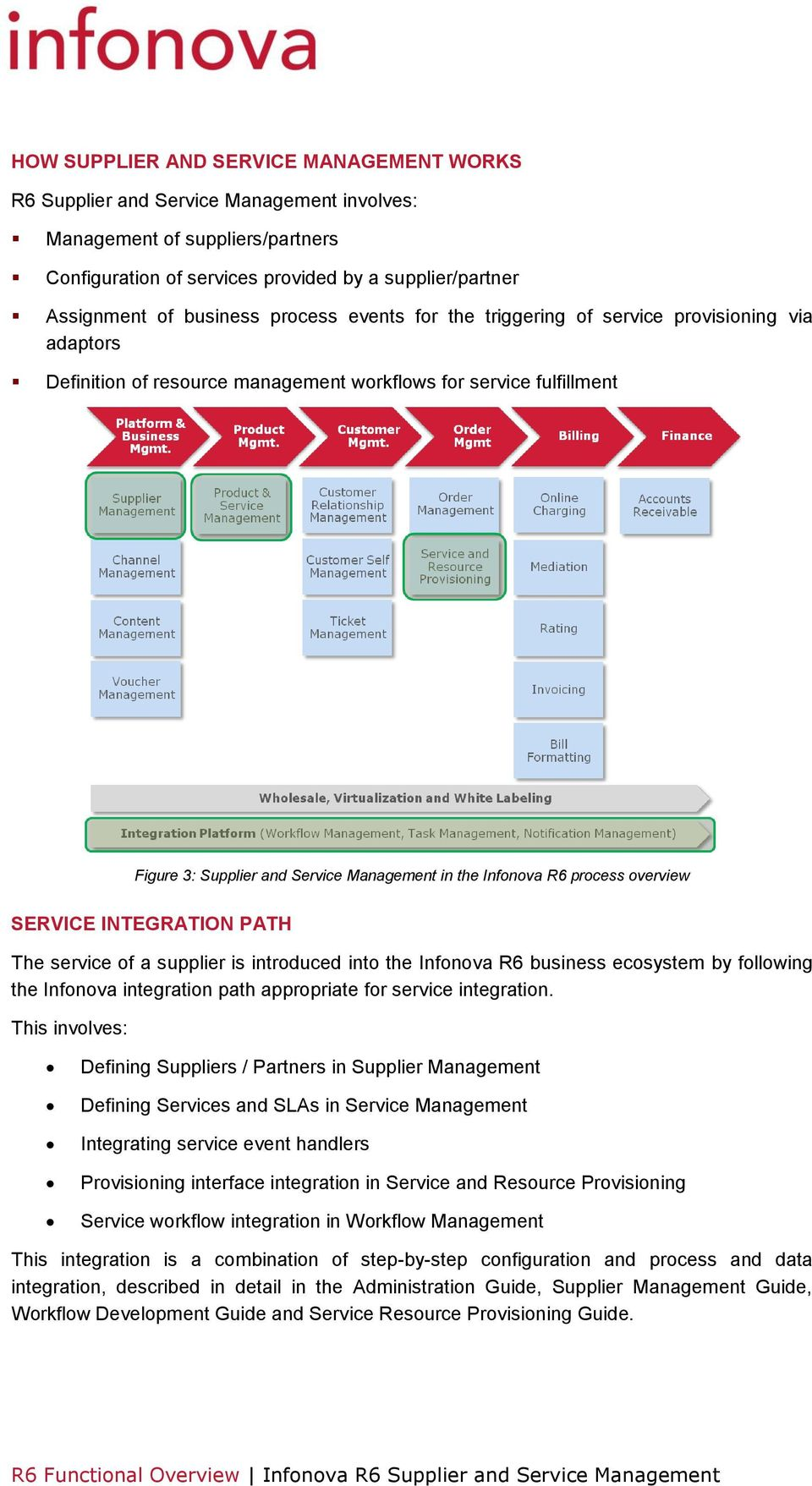 overview SERVICE INTEGRATION PATH The service of a supplier is introduced into the Infonova R6 business ecosystem by following the Infonova integration path appropriate for service integration.
