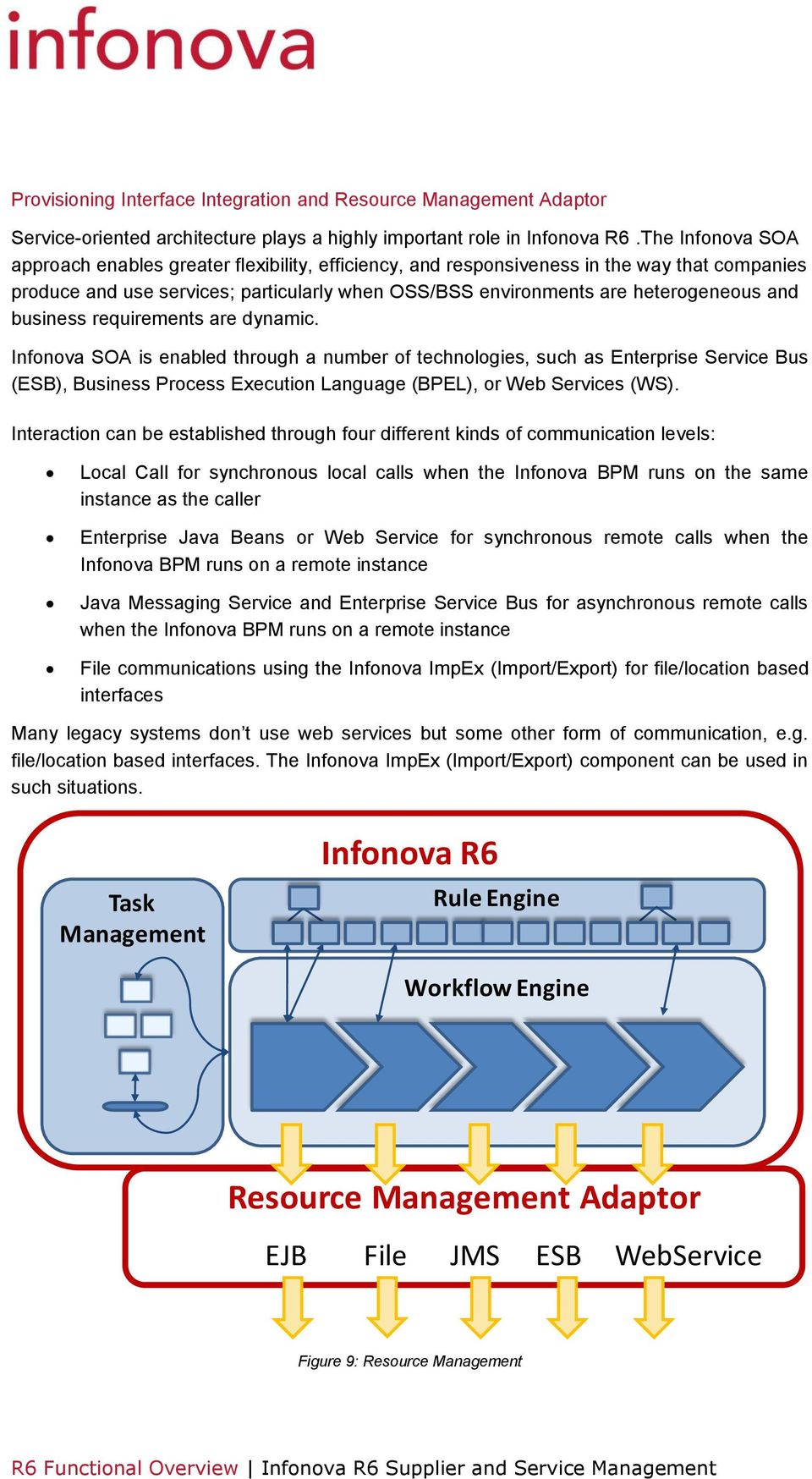 business requirements are dynamic. Infonova SOA is enabled through a number of technologies, such as Enterprise Bus (ESB), Business Process Execution Language (BPEL), or Web s (WS).