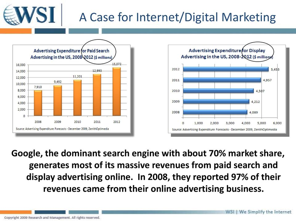 revenues from paid search and display advertising online.