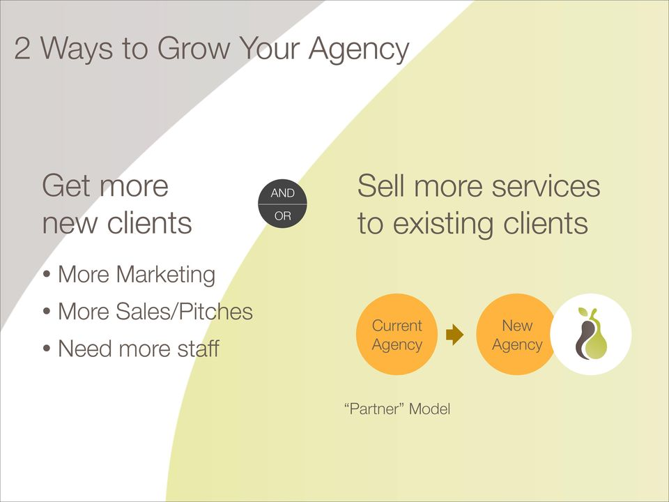 clients More Marketing More Sales/Pitches