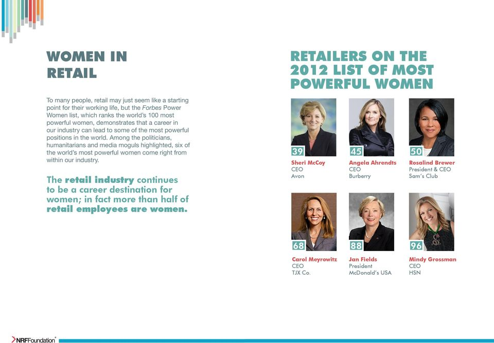 Among the politicians, humanitarians and media moguls highlighted, six of the world s most powerful women come right from within our industry.