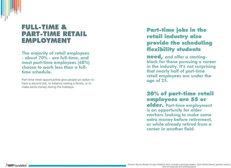 Part-time jobs in the retail industry also provide the scheduling flexibility students need, and offer a startingblock for those pursuing a career in the industry.